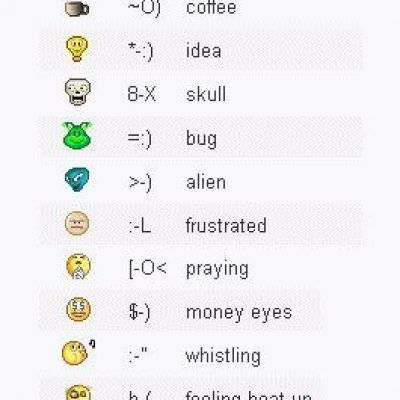como hacer caritas con el teclado del celular