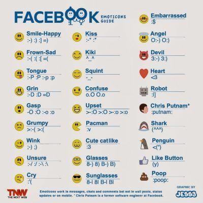 crear emojis para facebook