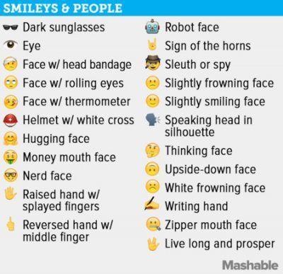 respuestas de emoji