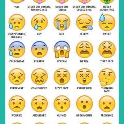 respuestas de emoji para whatsapp