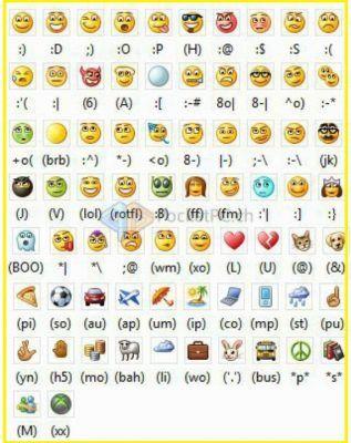 emoticon que significan